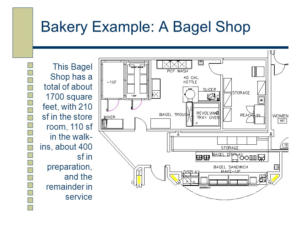 Bakery Example: A Bagel Shop This Bagel Shop has a total of about 1700 square feet, with 210 sf in the store room, 110 sf in the walk- ins, about 400
