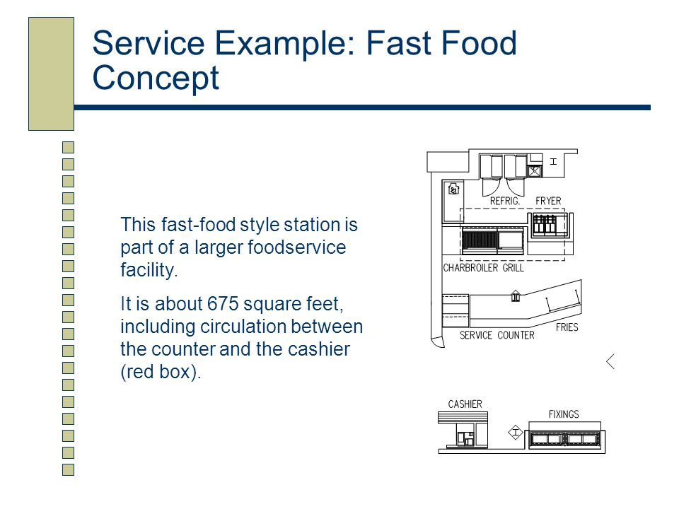 Service Example: Fast Food Concept This fast-food style station is part of a larger foodservice facility. It is about 675 square feet, including circu