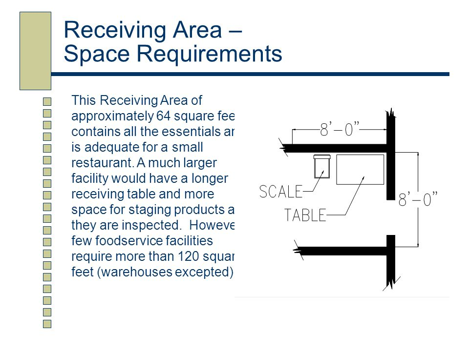 Receiving Area – Space Requirements This Receiving Area of approximately 64 square feet contains all the essentials and is adequate for a small restau