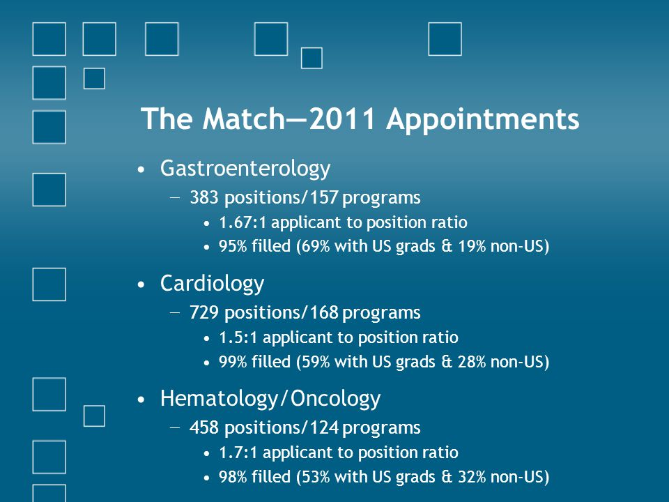 The Match—2011 Appointments Gastroenterology − 383 positions/157 programs 1.67:1 applicant to position ratio 95% filled (69% with US grads & 19% non-US) Cardiology − 729 positions/168 programs 1.5:1 applicant to position ratio 99% filled (59% with US grads & 28% non-US) Hematology/Oncology − 458 positions/124 programs 1.7:1 applicant to position ratio 98% filled (53% with US grads & 32% non-US)