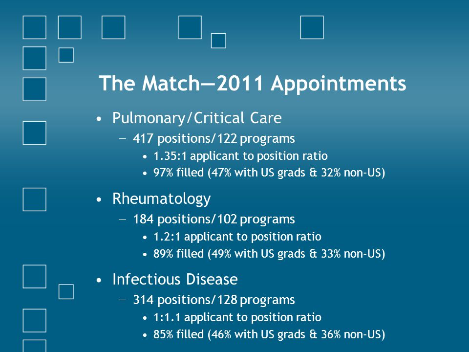 The Match—2011 Appointments Pulmonary/Critical Care − 417 positions/122 programs 1.35:1 applicant to position ratio 97% filled (47% with US grads & 32% non-US) Rheumatology − 184 positions/102 programs 1.2:1 applicant to position ratio 89% filled (49% with US grads & 33% non-US) Infectious Disease − 314 positions/128 programs 1:1.1 applicant to position ratio 85% filled (46% with US grads & 36% non-US)