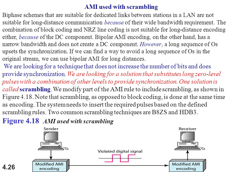4.26 Figure 4.18 AMI used with scrambling Biphase schemes that are suitable for dedicated links between stations in a LAN are not suitable for long-di