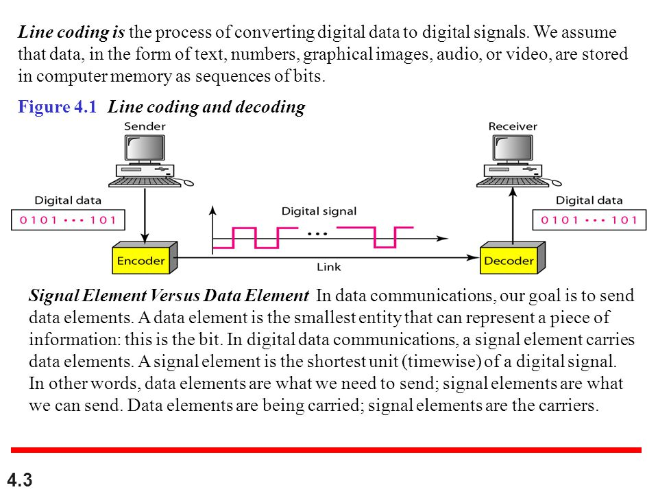 4.3 Figure 4.1 Line coding and decoding Line coding is the process of converting digital data to digital signals. We assume that data, in the form of