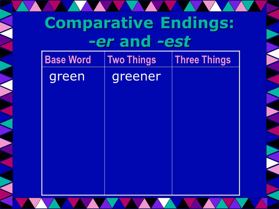 Comparative Endings: -er and -est Base WordTwo ThingsThree Things green greener