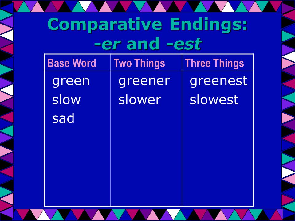 Comparative Endings: -er and -est Base WordTwo ThingsThree Things green slow sad greener slower greenest slowest
