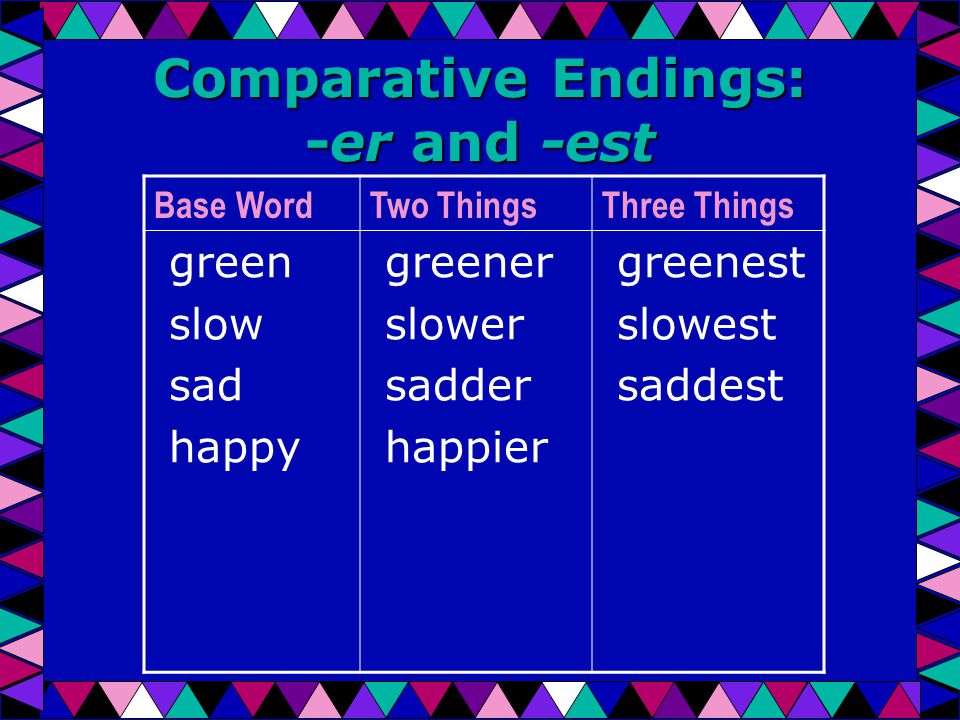 Comparative Endings: -er and -est Base WordTwo ThingsThree Things green slow sad happy greener slower sadder happier greenest slowest saddest