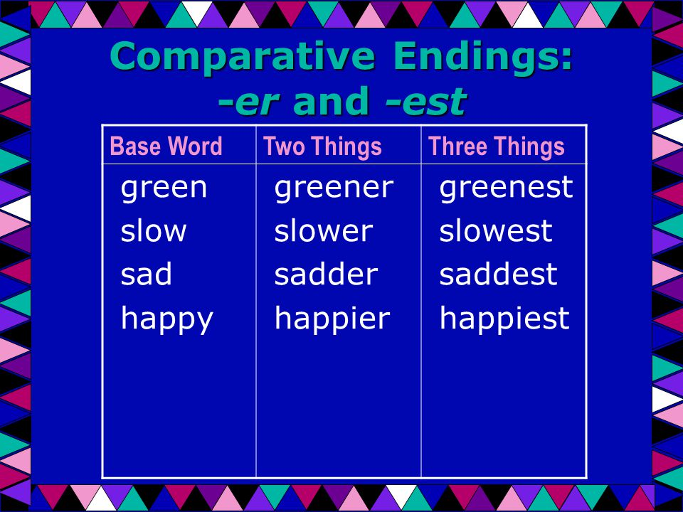 Comparative Endings: -er and -est Base WordTwo ThingsThree Things green slow sad happy greener slower sadder happier greenest slowest saddest happiest
