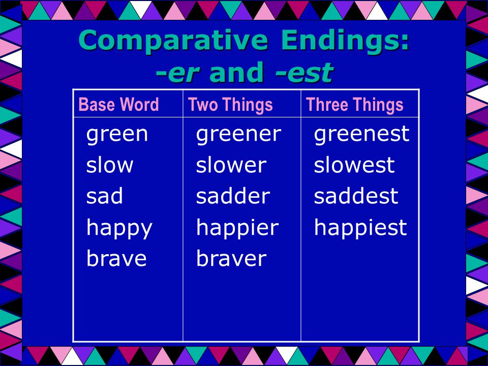 Comparative Endings: -er and -est Base WordTwo ThingsThree Things green slow sad happy brave greener slower sadder happier braver greenest slowest saddest happiest