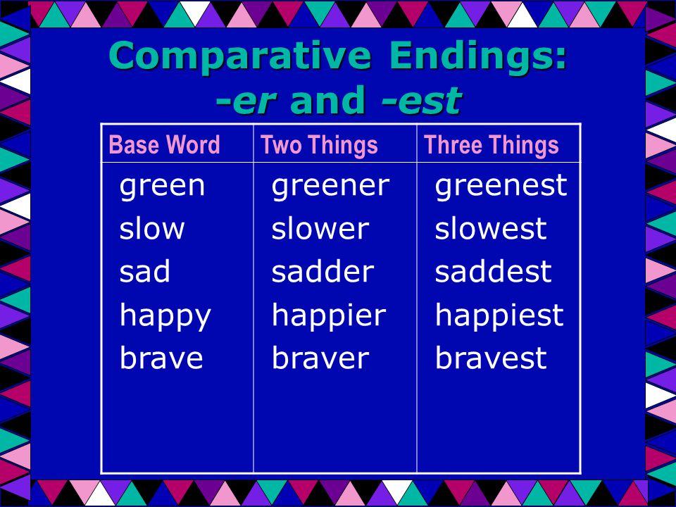 Comparative Endings: -er and -est Base WordTwo ThingsThree Things green slow sad happy brave greener slower sadder happier braver greenest slowest saddest happiest bravest