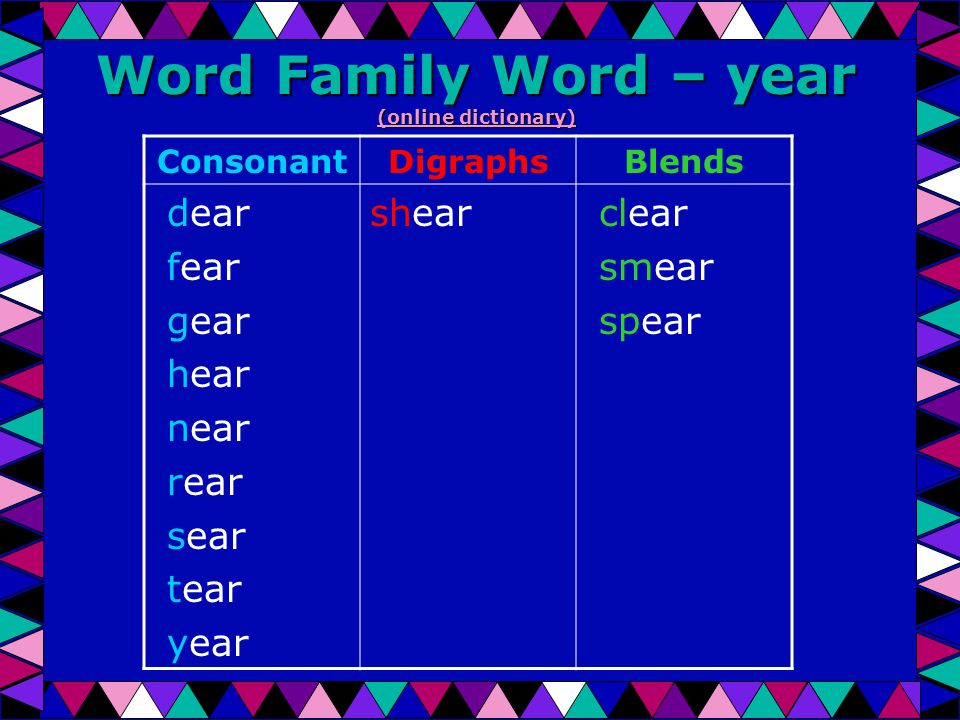 Word Family Word – year (online dictionary) (online dictionary) (online dictionary) ConsonantDigraphsBlends dear fear gear hear near rear sear tear year shear clear smear spear