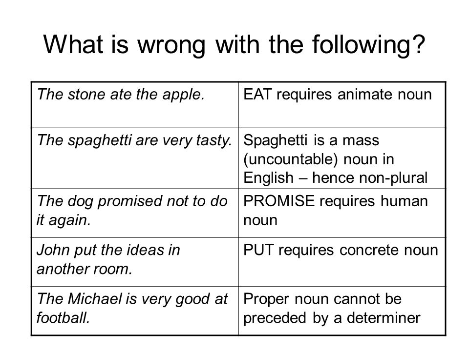 What is wrong with the following? The stone ate the apple.EAT requires animate noun The spaghetti are very tasty.Spaghetti is a mass (uncountable) nou