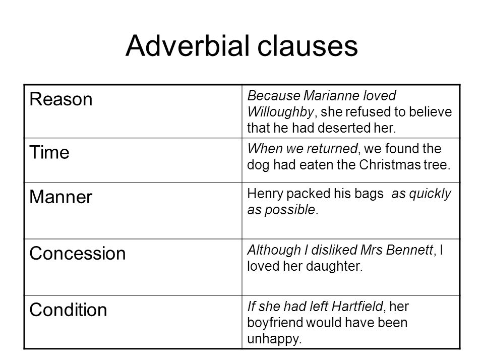 Adverbial clauses Reason Because Marianne loved Willoughby, she refused to believe that he had deserted her. Time When we returned, we found the dog h