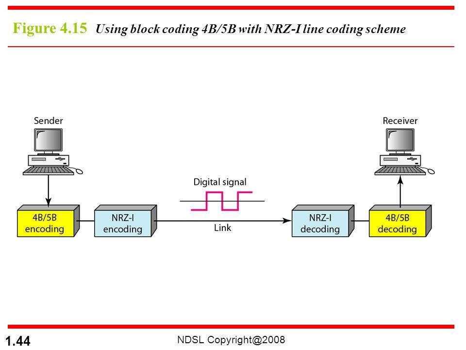 NDSL Copyright@2008 1.44 Figure 4.15 Using block coding 4B/5B with NRZ-I line coding scheme