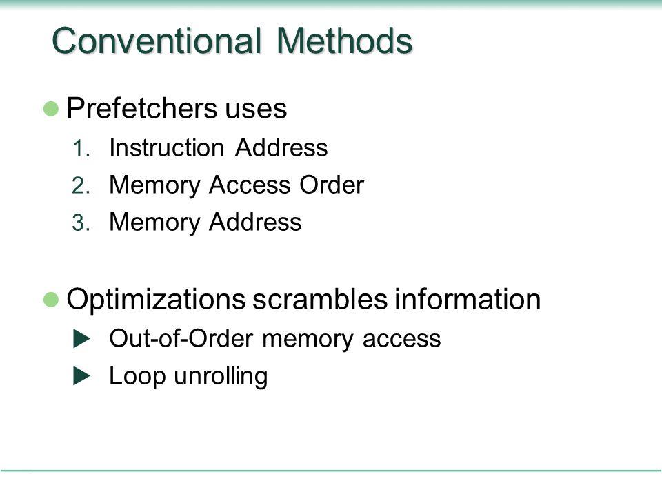 Conventional Methods Prefetchers uses 1.Instruction Address 2.