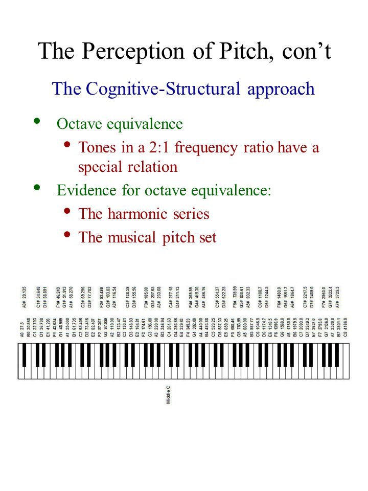 The Perception of Pitch, con't The Cognitive-Structural approach Octave equivalence Tones in a 2:1 frequency ratio have a special relation Evidence for octave equivalence: The harmonic series The musical pitch set