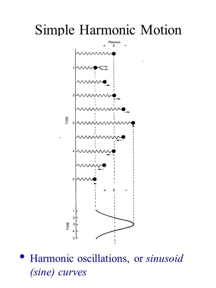 Simple Harmonic Motion Harmonic oscillations, or sinusoid (sine) curves