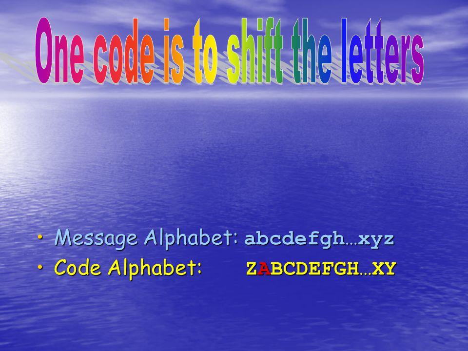 Message Alphabet: abcdefgh…xyzMessage Alphabet: abcdefgh…xyz Code Alphabet: ZABCDEFGH…XYCode Alphabet: ZABCDEFGH…XY