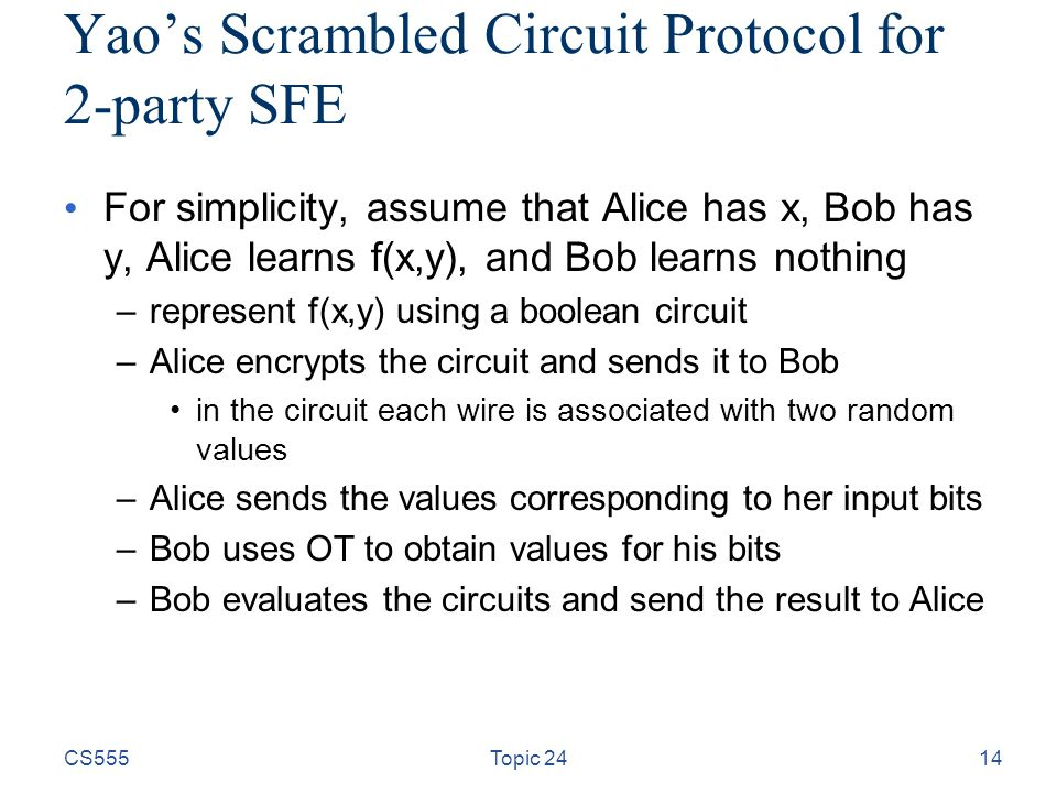 CS555Topic 2414 Yao's Scrambled Circuit Protocol for 2-party SFE For simplicity, assume that Alice has x, Bob has y, Alice learns f(x,y), and Bob learns nothing –represent f(x,y) using a boolean circuit –Alice encrypts the circuit and sends it to Bob in the circuit each wire is associated with two random values –Alice sends the values corresponding to her input bits –Bob uses OT to obtain values for his bits –Bob evaluates the circuits and send the result to Alice