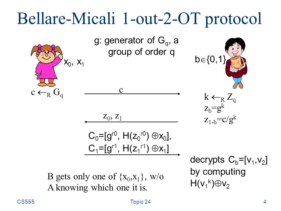 CS555Topic 244 Bellare-Micali 1-out-2-OT protocol c z 0, z 1 C 0 =[g r0, H(z 0 r0 )  x 0 ], C 1 =[g r1, H(z 1 r1 )  x 1 ] x 0, x 1 b  {0,1} k  R Z q z b =g k z 1-b =c/g k decrypts C b =[v 1,v 2 ] by computing H(v 1 k )  v 2 c  R G q g: generator of G q, a group of order q B gets only one of {x 0,x 1 }, w/o A knowing which one it is.