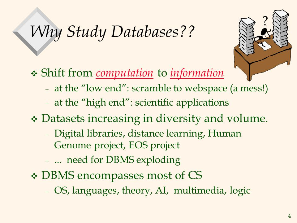 4 Why Study Databases .