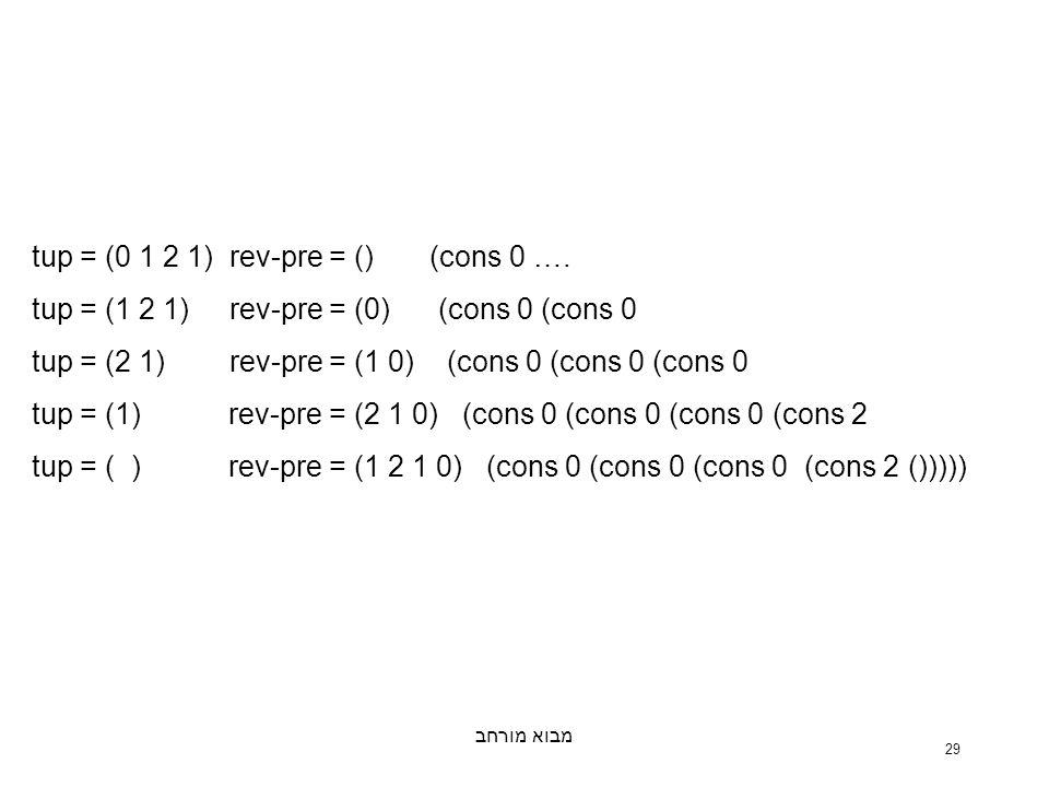 מבוא מורחב 29 tup = (0 1 2 1) rev-pre = () (cons 0 ….