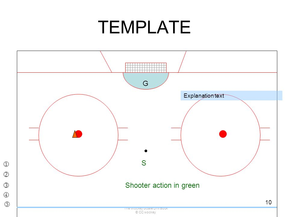 The Wockey Goalie Drill Book © CC wockey 10 TEMPLATE S G Explanation text    Shooter action in green