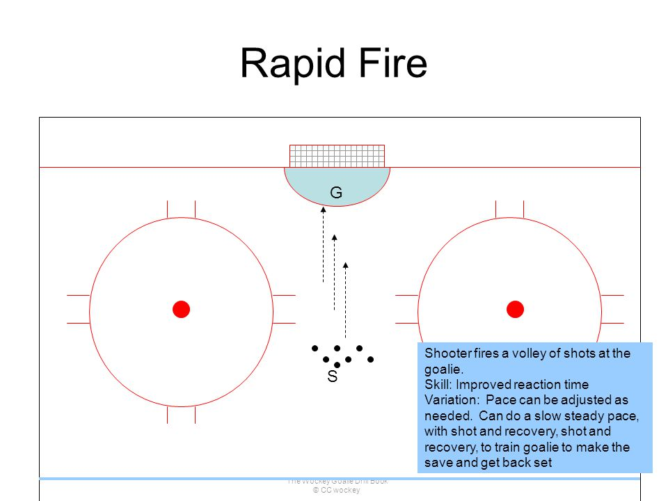 The Wockey Goalie Drill Book © CC wockey 102 Rapid Fire S G Shooter fires a volley of shots at the goalie. Skill: Improved reaction time Variation: Pa