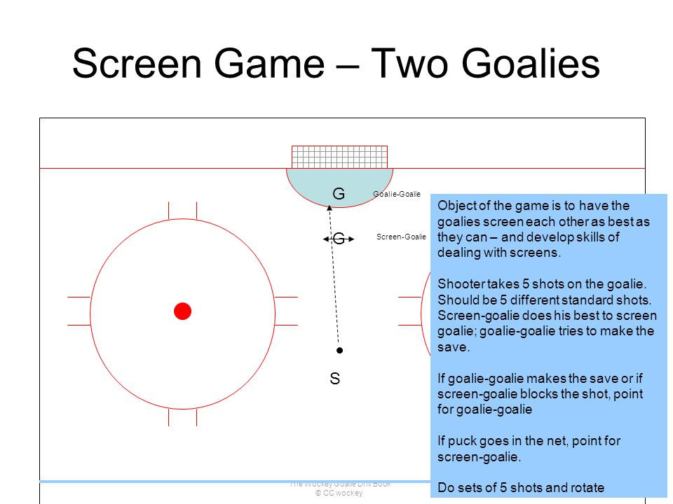 The Wockey Goalie Drill Book © CC wockey 109 Screen Game – Two Goalies S G Object of the game is to have the goalies screen each other as best as they