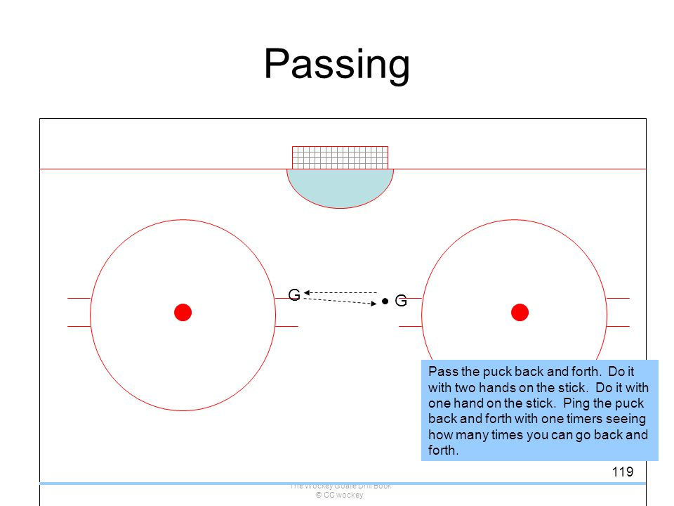 The Wockey Goalie Drill Book © CC wockey 119 Passing G Pass the puck back and forth. Do it with two hands on the stick. Do it with one hand on the sti