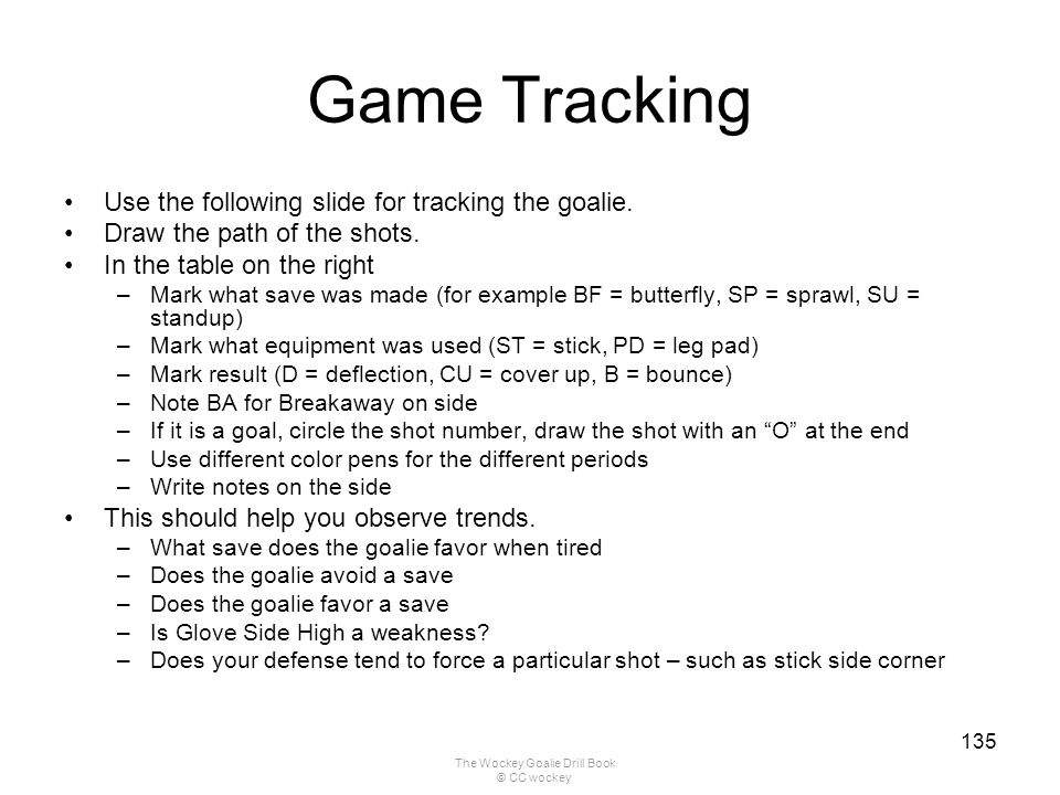 The Wockey Goalie Drill Book © CC wockey 135 Game Tracking Use the following slide for tracking the goalie. Draw the path of the shots. In the table o