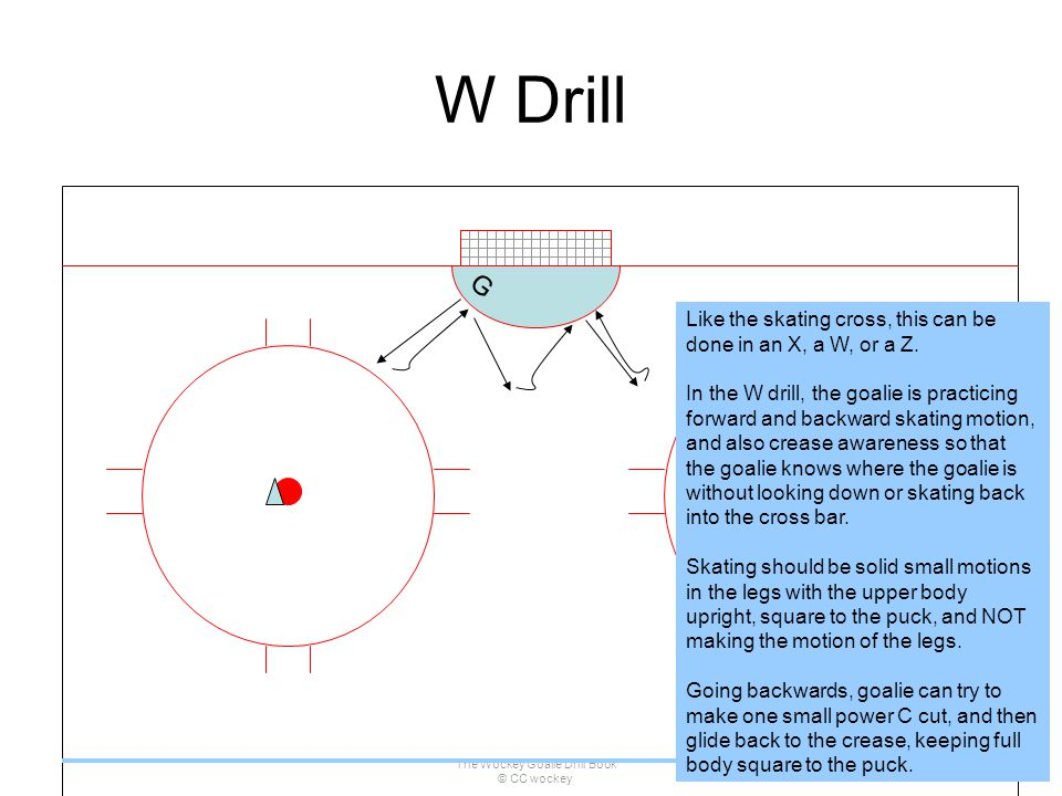 The Wockey Goalie Drill Book © CC wockey 24 W Drill G Like the skating cross, this can be done in an X, a W, or a Z. In the W drill, the goalie is pra