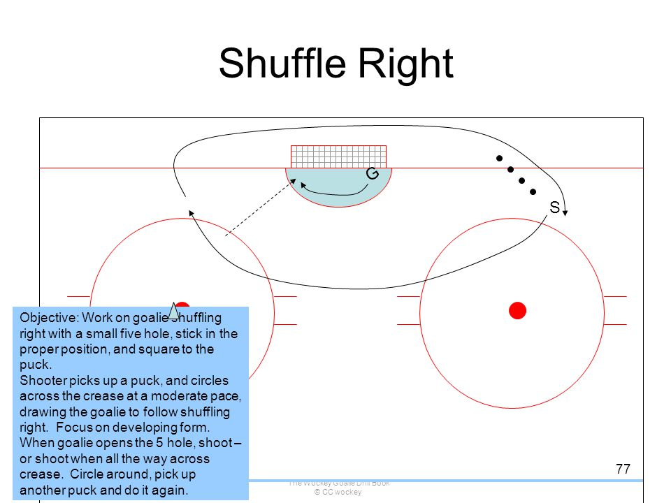 The Wockey Goalie Drill Book © CC wockey 77 Shuffle Right S G Objective: Work on goalie shuffling right with a small five hole, stick in the proper po