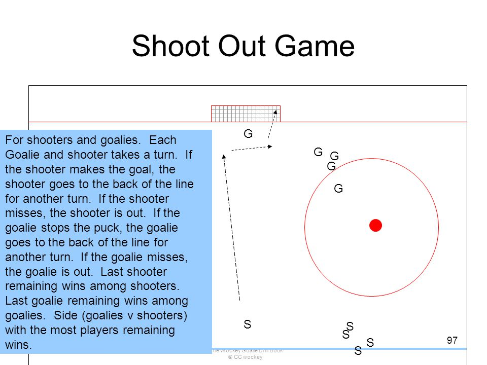 The Wockey Goalie Drill Book © CC wockey 97 Shoot Out Game G S G G G G S S S S For shooters and goalies. Each Goalie and shooter takes a turn. If the