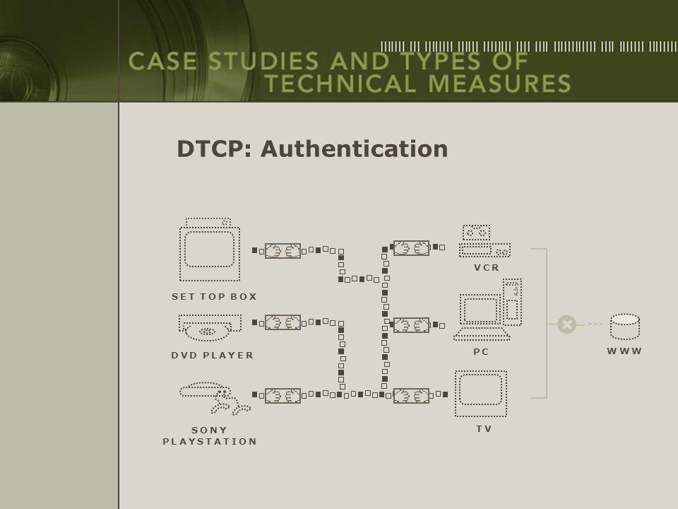 DTCP: Authentication T VT V >>> W W WW W W S E T T O P B O X D V D P L A Y E R V C RV C R P CP C S O N YP L A Y S T A T I O NS O N YP L A Y S T A T I O N