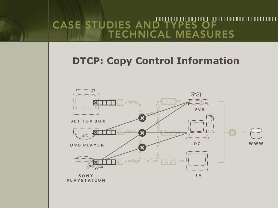 DTCP: Copy Control Information T VT V >>> W W WW W W S E T T O P B O X D V D P L A Y E R V C RV C R P CP C S O N YP L A Y S T A T I O NS O N YP L A Y S T A T I O N