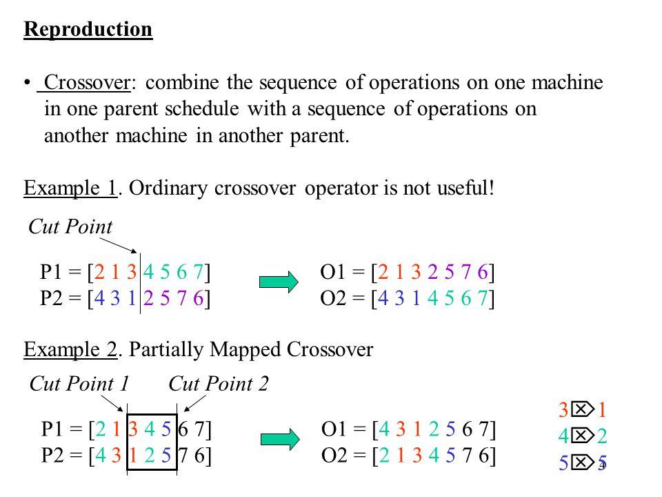 5 Example 3.