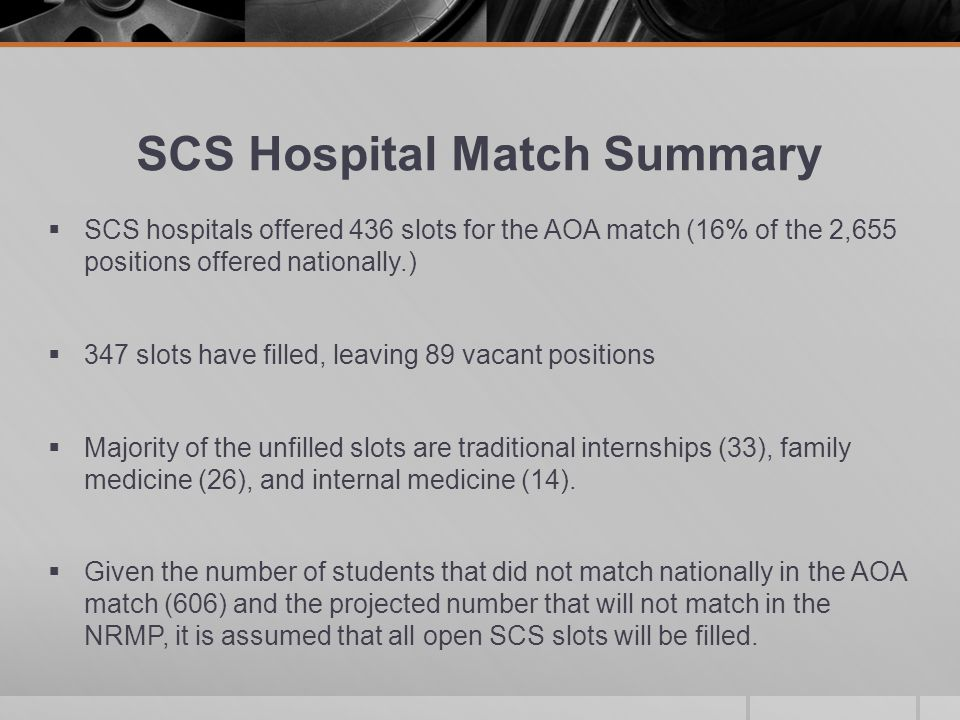 SCS Hospital Match Summary  SCS hospitals offered 436 slots for the AOA match (16% of the 2,655 positions offered nationally.)  347 slots have filled, leaving 89 vacant positions  Majority of the unfilled slots are traditional internships (33), family medicine (26), and internal medicine (14).