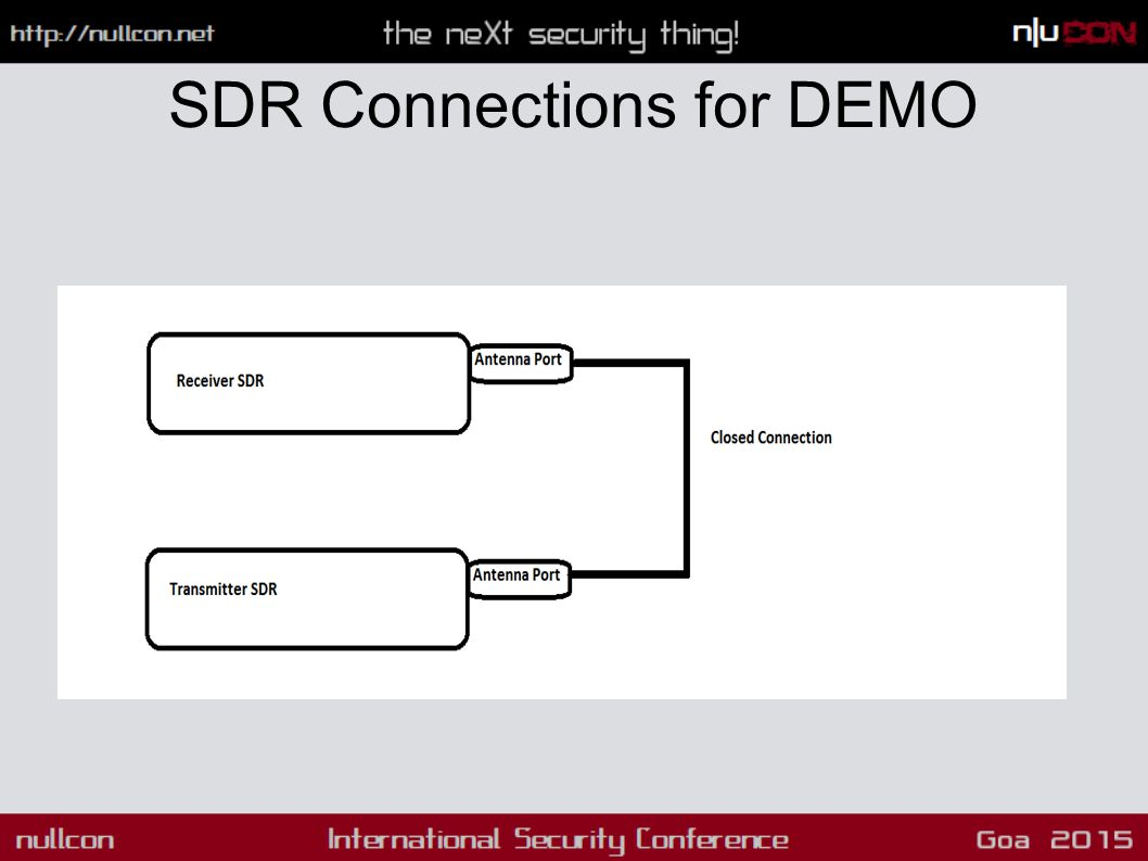 SDR Connections for DEMO