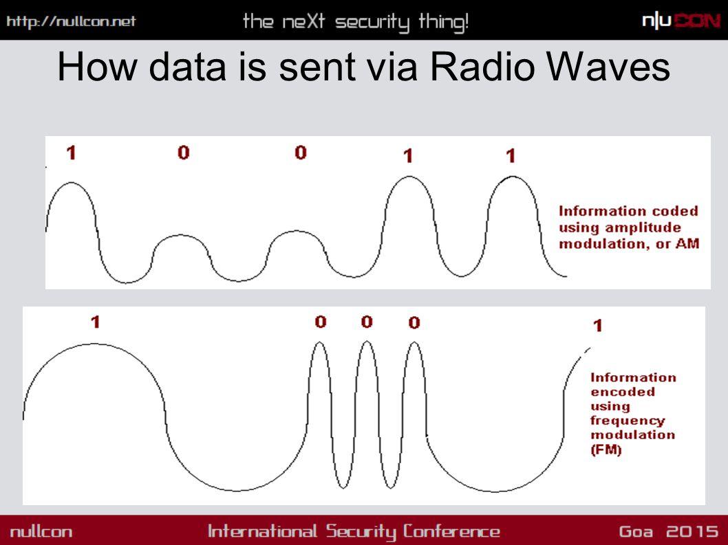 How data is sent via Radio Waves