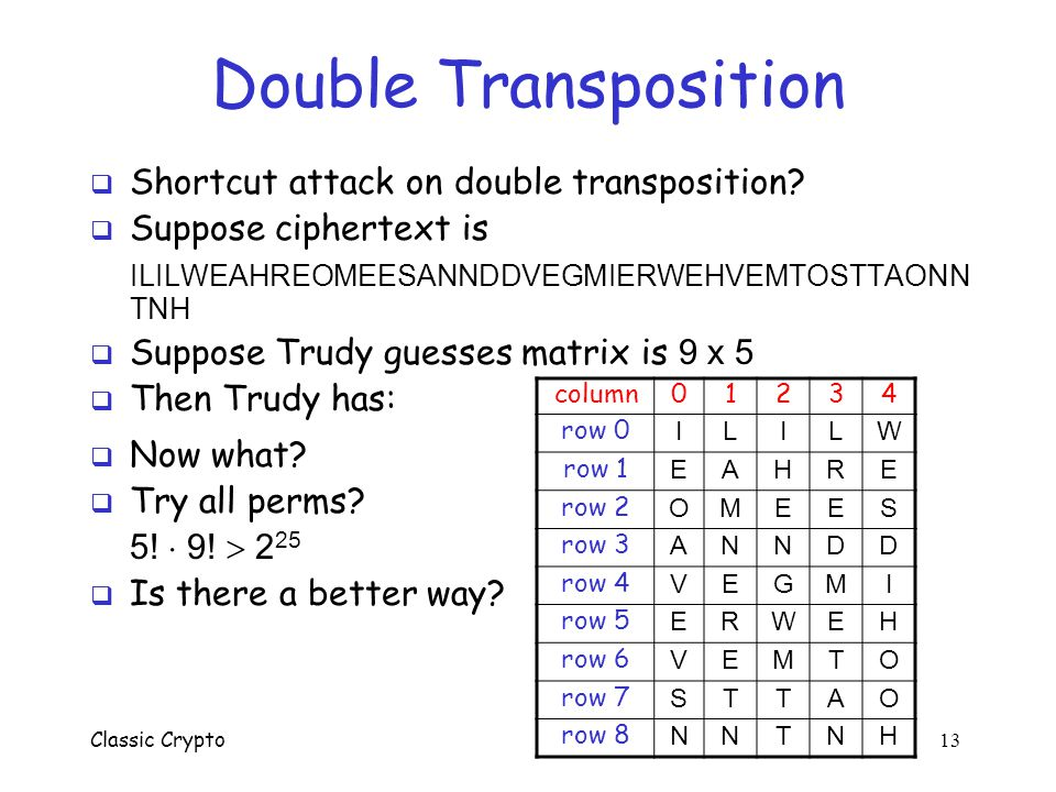 Classic Crypto 12 Double Transposition  How can Trudy attack double transposition?  Spse Trudy sees 45 -letter ciphertext  Then how many keys? o Si