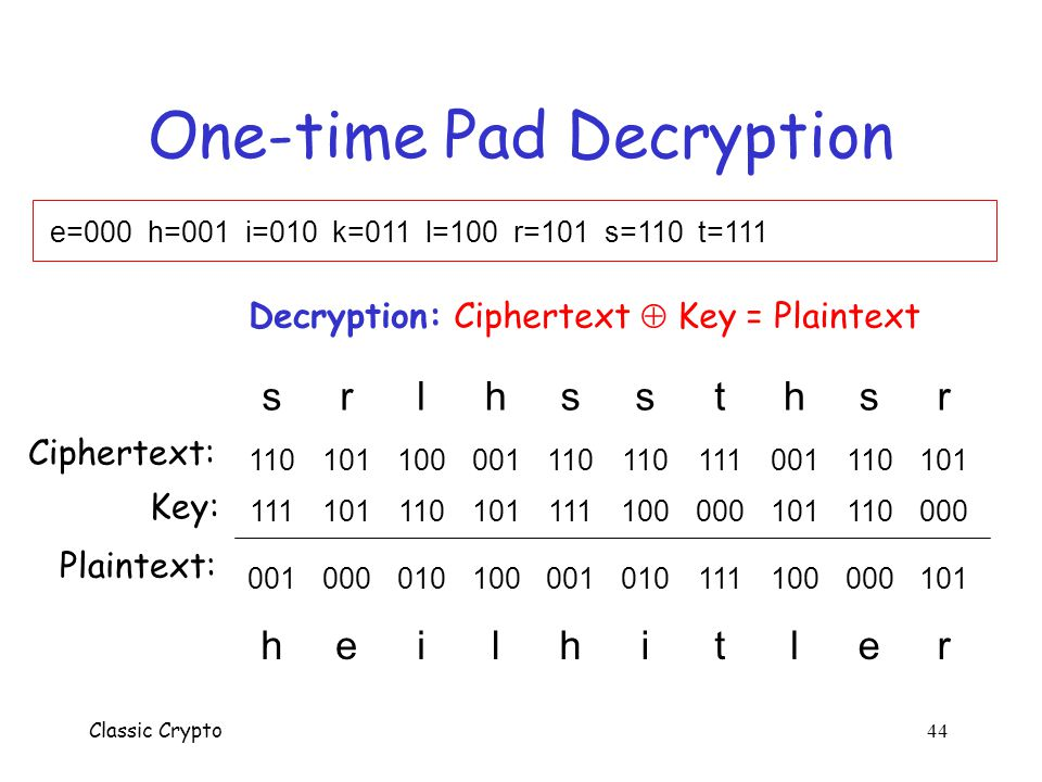 Classic Crypto 43 One-time Pad Encryption e=000 h=001 i=010 k=011 l=100 r=101 s=110 t=111 heilhitler 001000010100001010111100000101 111101110101111100