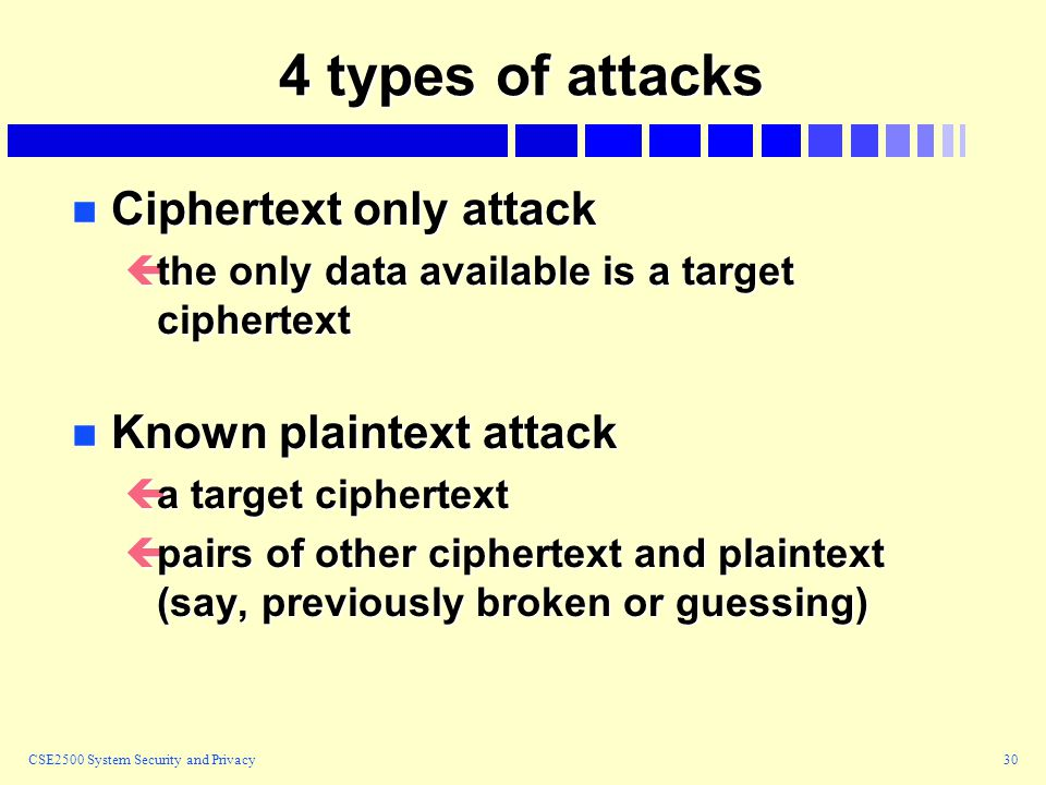 CSE2500 System Security and Privacy30 4 types of attacks n Ciphertext only attack çthe only data available is a target ciphertext n Known plaintext attack ça target ciphertext çpairs of other ciphertext and plaintext (say, previously broken or guessing)