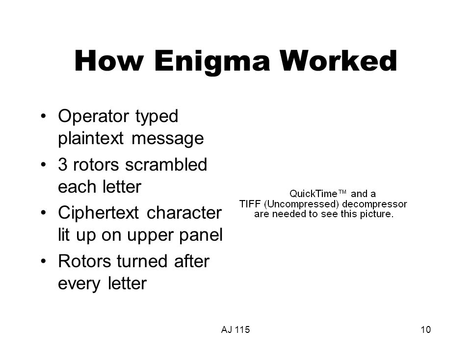 AJ 11510 How Enigma Worked Operator typed plaintext message 3 rotors scrambled each letter Ciphertext character lit up on upper panel Rotors turned af