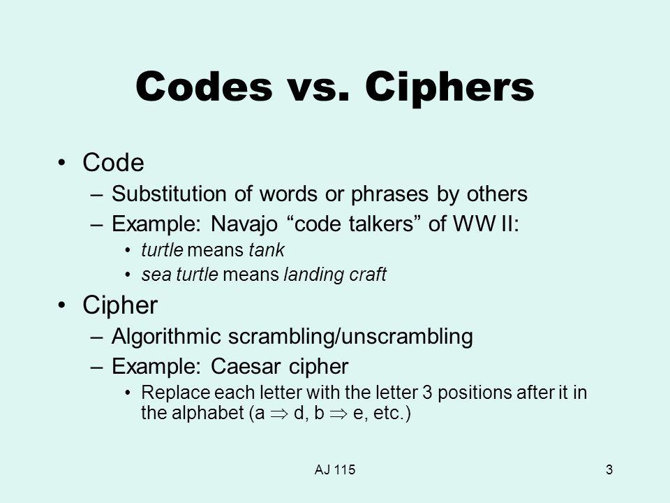 AJ 1153 Codes vs.
