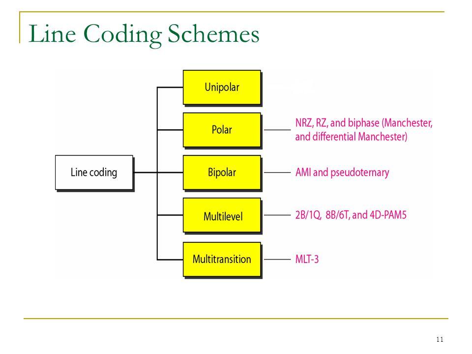 11 Line Coding Schemes