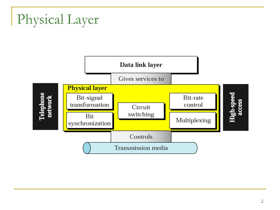 2 Physical Layer