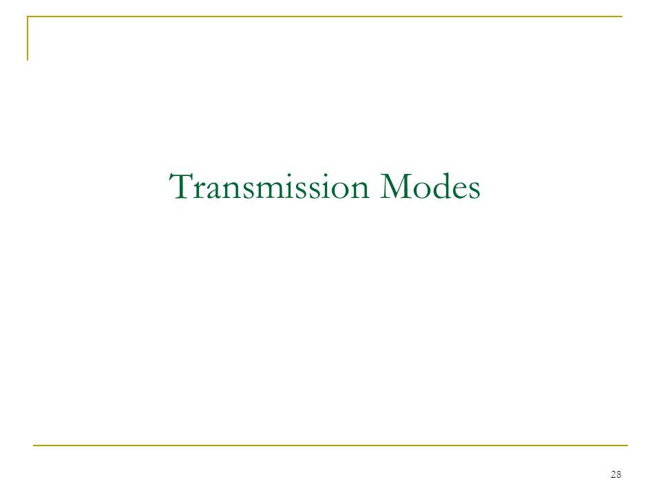 28 Transmission Modes