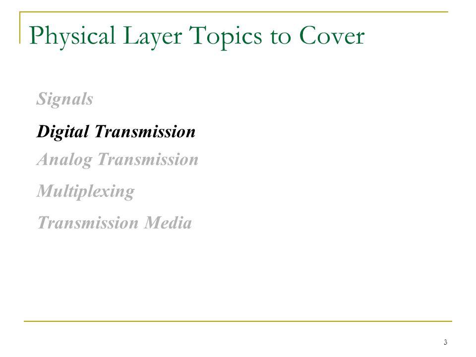 4 Digital to Digital Conversion line coding block coding scrambling.