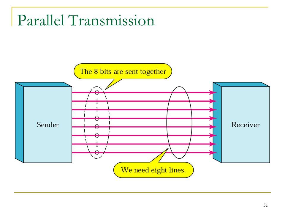 31 Parallel Transmission