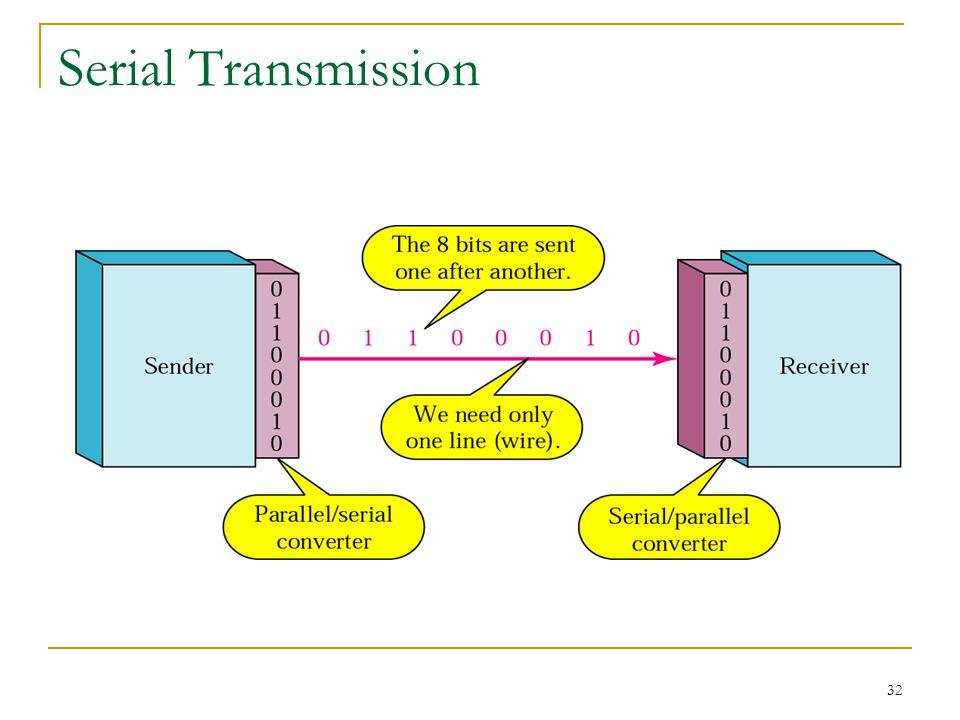 32 Serial Transmission
